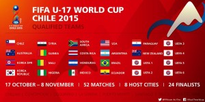 FIFA Under 17 World cup 2015 Chile Schedule