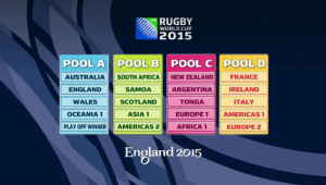 Possible Qualifier Form Group Round in Rugby World Cup 2015