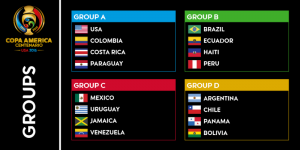Standing Point Table of 2019 Copa America (All groups)