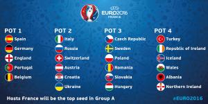 UEFA Euro 2016 Finals Draw – 12 December, 2015