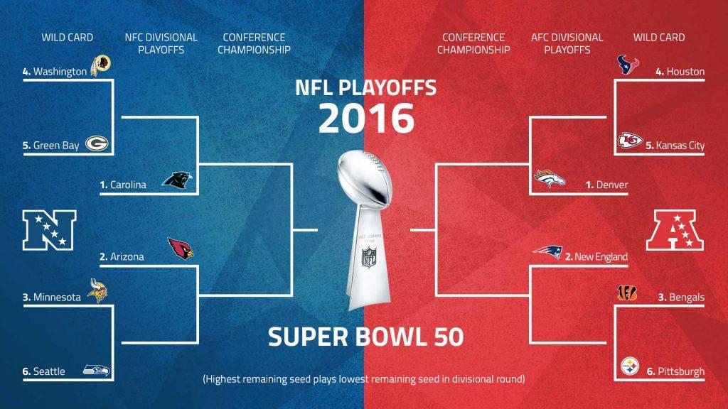 NFL Playoffs Schedule 2016