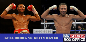 Kell Brook Vs Kevin Bizier: Live TV Coverage (+Match Summary)