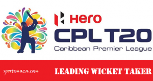 Highest Wicket taker in CPL 2018 so far