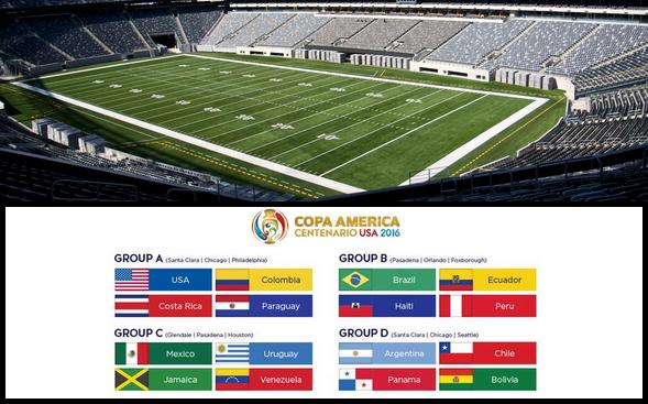 Final of Copa America 2016