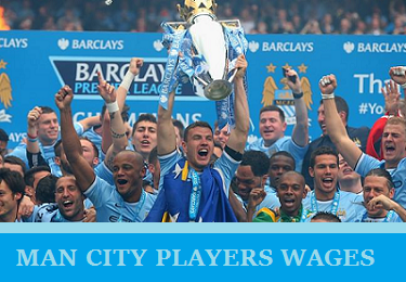 Man city wages