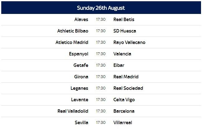 La liga table 2017 18 point cabinets matttroy - Spanish league point table ...