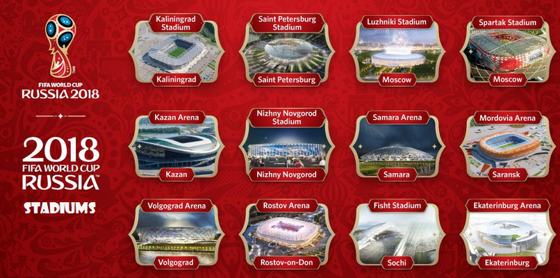 FIFA world cup 2018 Stadiums