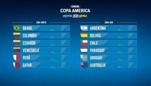 Copa America 2020 Participant