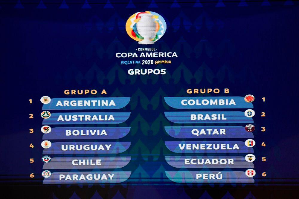 Copa America 2020 Point Table