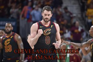 Cleveland Cavaliers Team Salary
