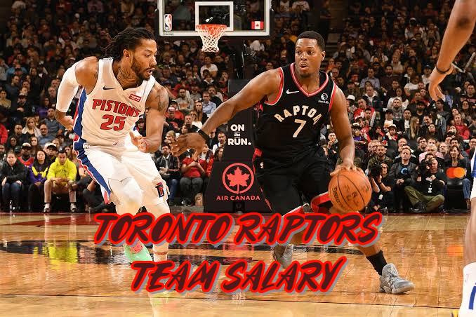 Toronto Raptors Salary Cap