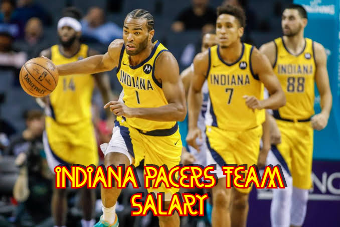 Indiana Pacers Team Salary