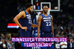 Minnesota Timberwolves Team Salary