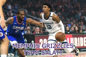 Memphis Grizzlies Team Salary