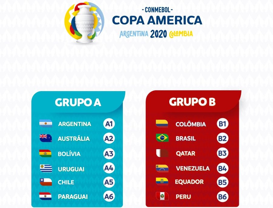 Copa America 2020 Invited Teams
