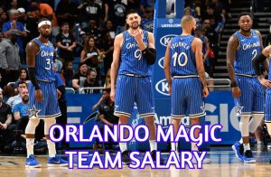Orlando Magic Team Salary