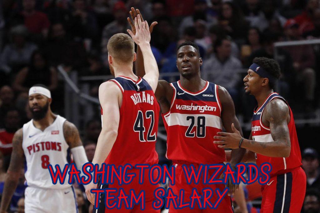Washington Wizards Team Salary